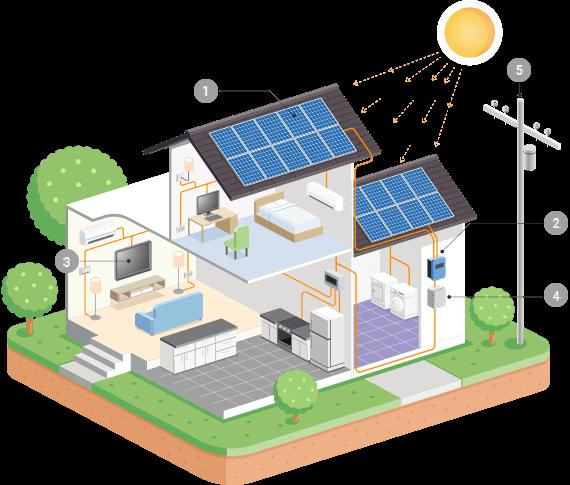 https://elpasosolarpanel.com/wp-content/uploads/2018/10/inner_solar.png